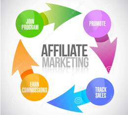 top affiliating marketing online courses